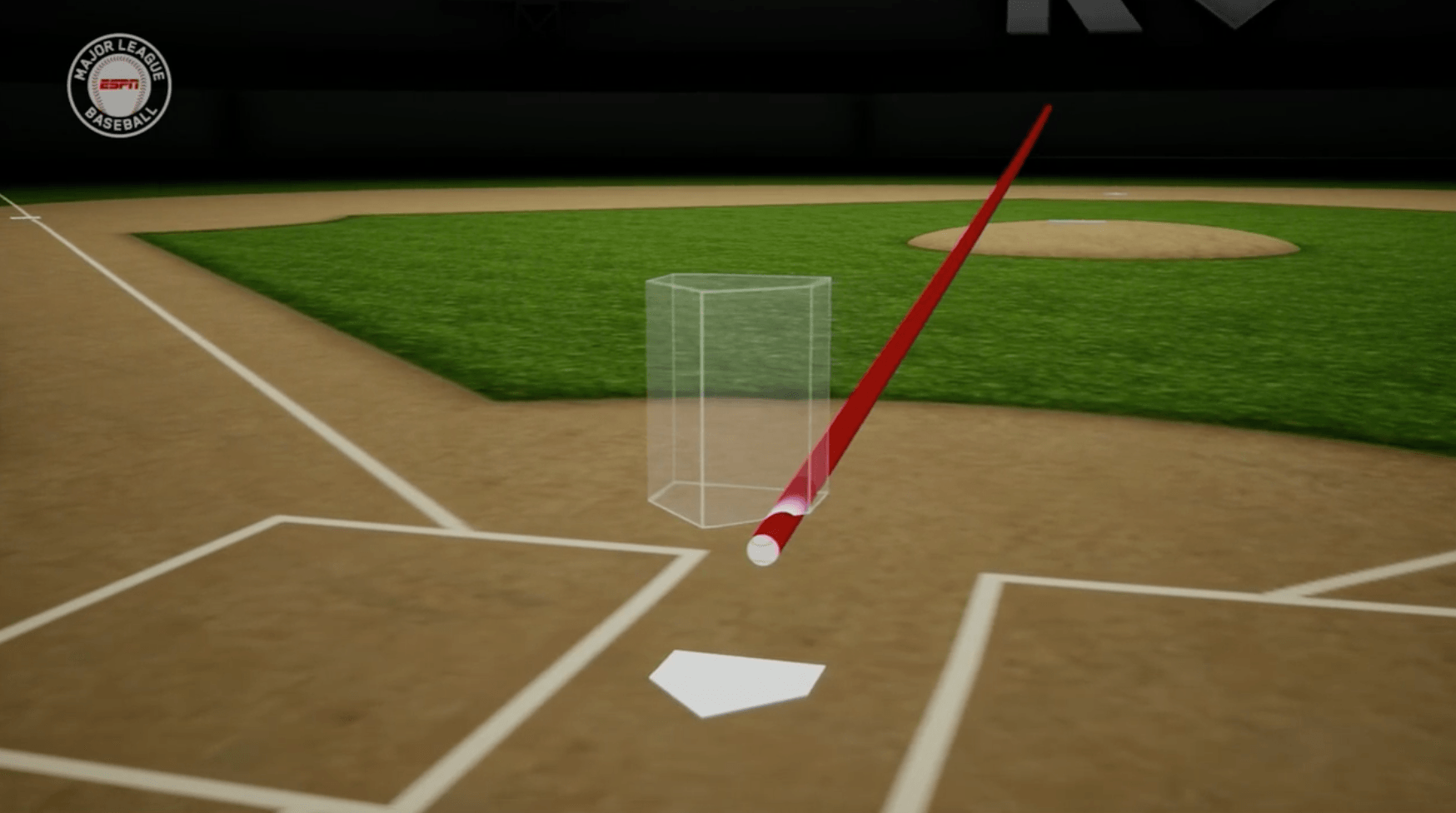 Espn Innovates Mlb Broadcast With 3d K Zone Field Mics Low Home Camera