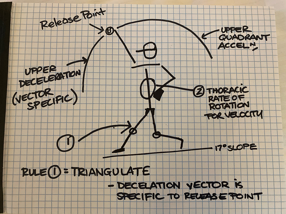 A recreation of one of McCoy's whiteboard drawings from his time in New Mexico.